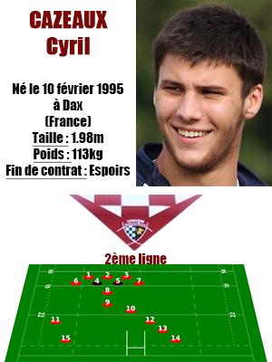 1UBB - Fiche joueur Cyril Cazeaux
