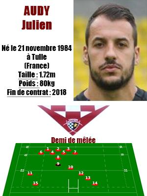 1UBB - Fiche joueur Julien Audy