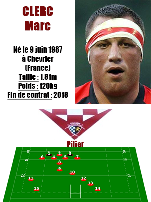 1UBB - Fiche joueur Marc Clerc
