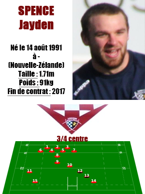 1UBB - Fiche joueur Spence Jayden