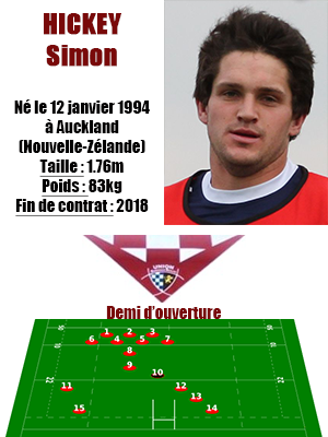 UBB - Fiche Simon Hickey