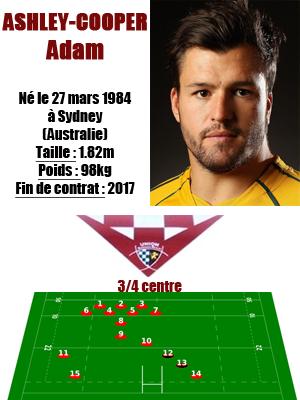 UBB - Fiche joueur Adam Ashley-Cooper