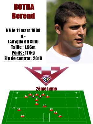 UBB - Fiche joueur Berend Botha