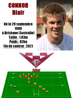 UBB - Fiche joueur Blair Connor