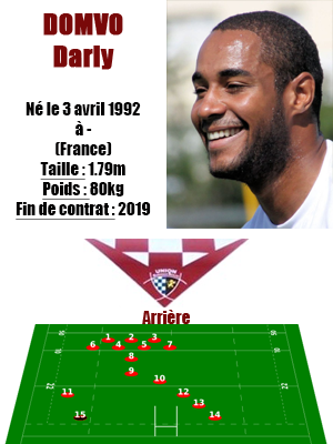 ubb-fiche-joueur-darly-domvo