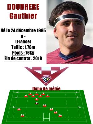 UBB - Fiche joueur Doubrere Gauthier