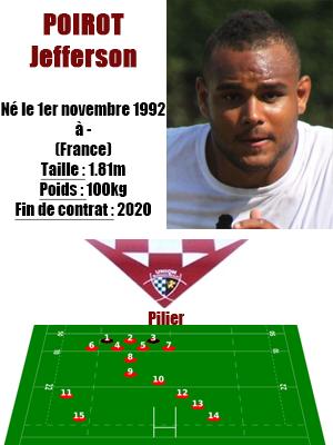 UBB - Fiche joueur Jefferson Poirot