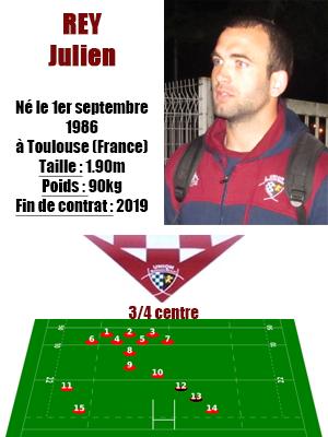 UBB - Fiche joueur Julien Rey