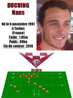 UBB - Fiche joueur Nans Ducuing