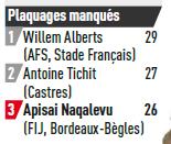 Top14 - 14ème journée : Stade Français - UBB Naqalevu